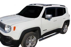 Rozsdamentes oldalsó keretek, Jeep Renegade 2014-up